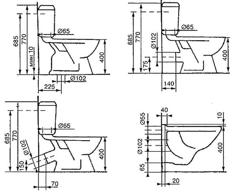 Inodoro de esquina con cisterna: pros y contras ...